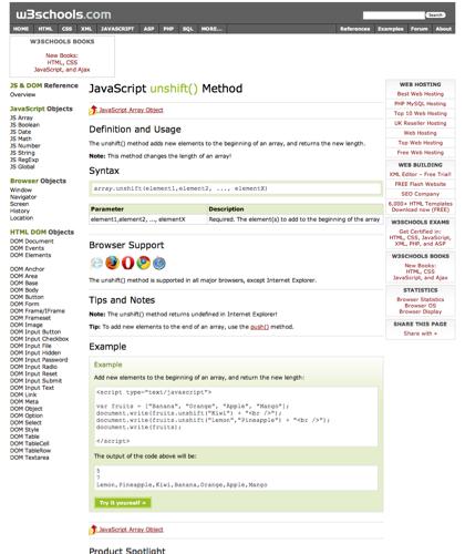 Javascript Array Unshift() Method