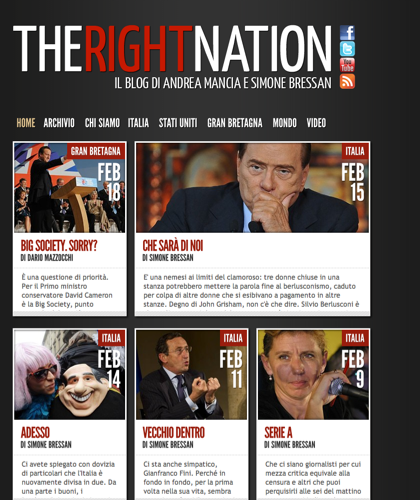 Rightnation