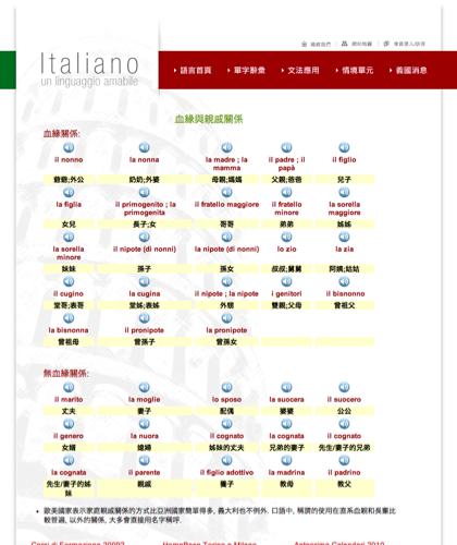 血緣親戚關係 La Famiglia - Italiano -