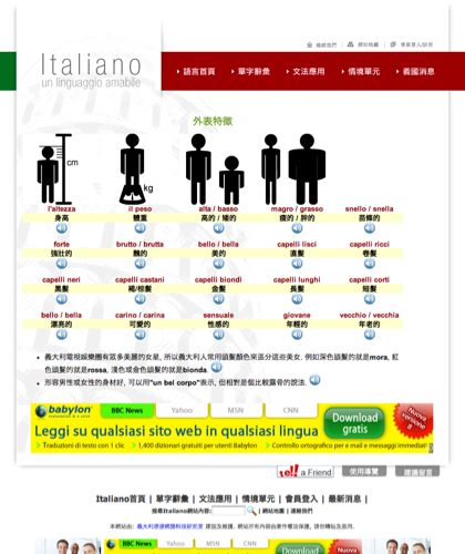 外表特徵 - Italiano -