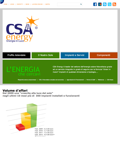 Volune Di Affari Csa Energy - Csa Fotovoltaico - Energia In Luce