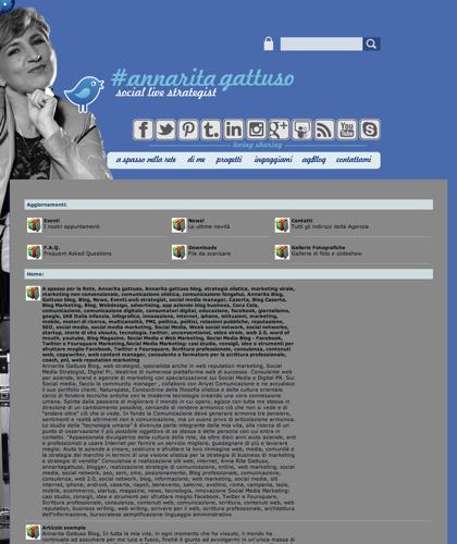 Annarita Gattuso Blog