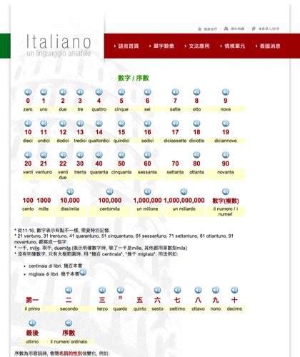 數字與序數 - Italiano -