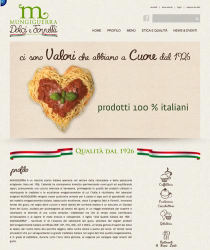 Profilo - Dolci E Fornelli -