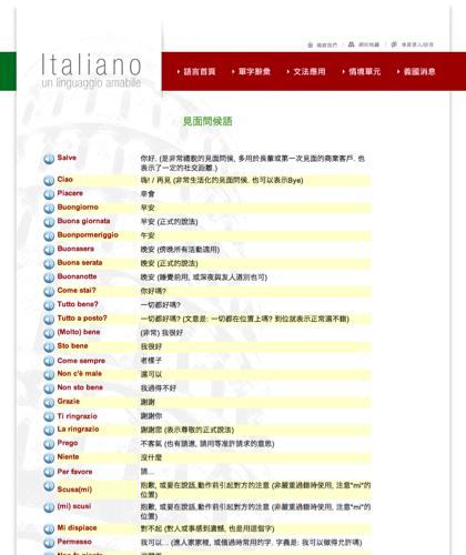 見面問候語 - Italiano -
