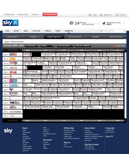 Non Solo Stasera In Tv, Tutti I Programmi Di Oggi Con La Guida Tv Sky - Sky.it