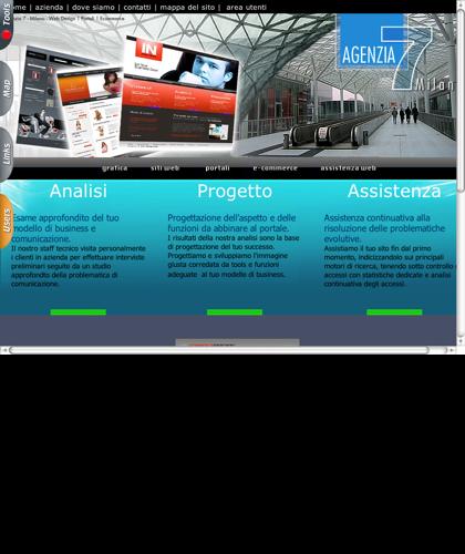 Affari Tra Aziende B2b  B2c Agenzia7 Il Social Business