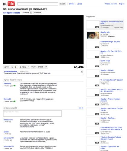 Youtube         - Chi Erano Veramente Gli Squallor